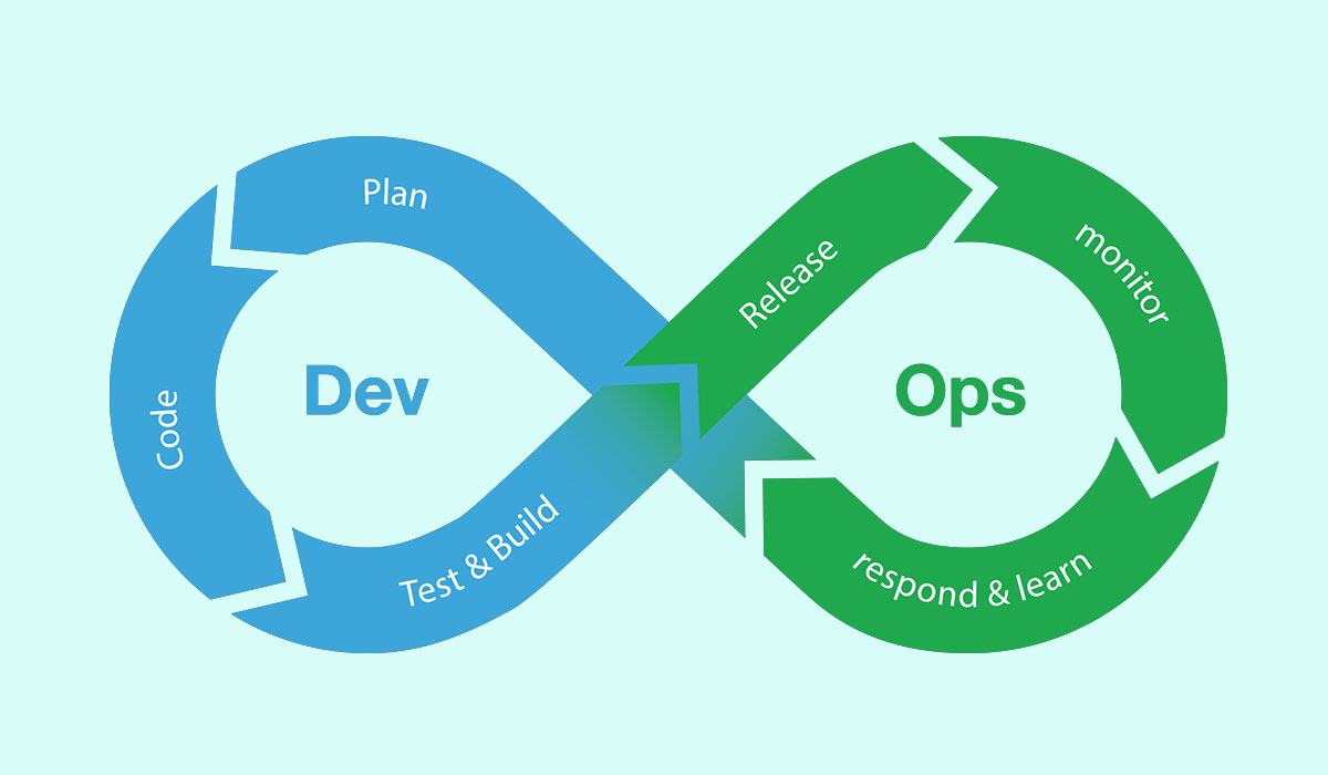 Why do we need DevOps