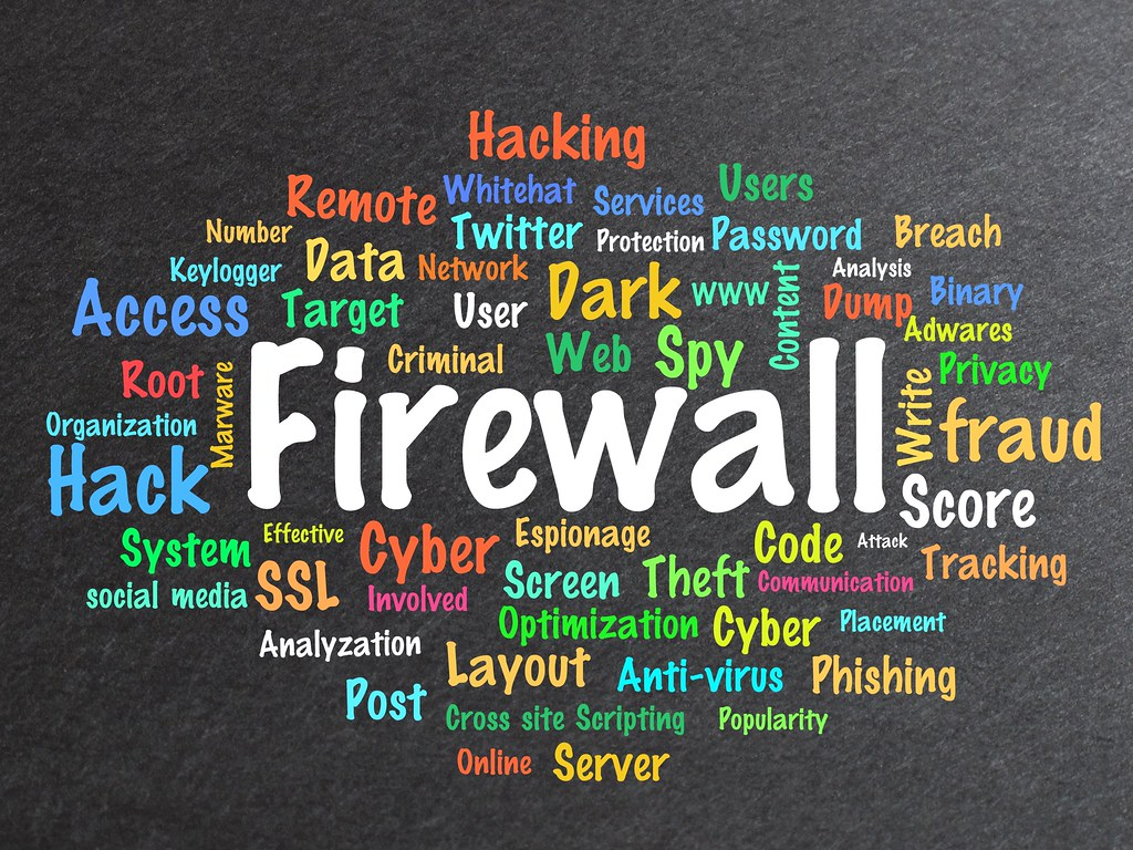 What is Firewall? Types of Firewall